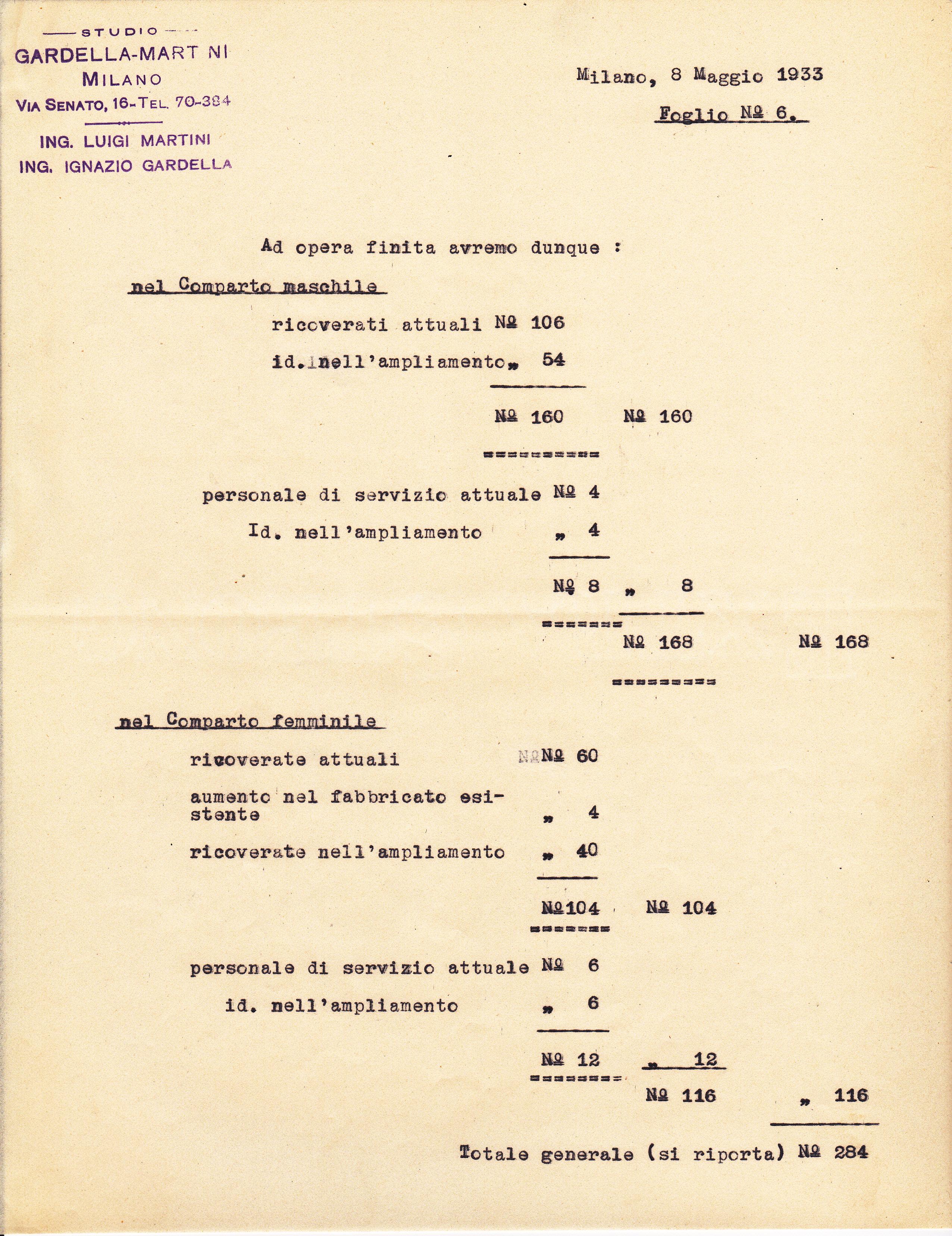 Corrispondenza tra Studio Gardella-Martini e Teresio Borsalino d34d1d390935